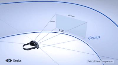 b2ap3_thumbnail_OculusFoV.png
