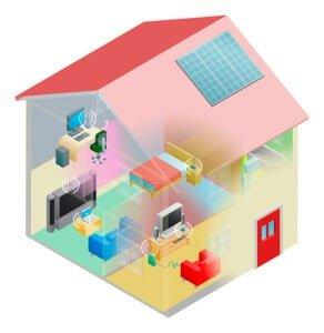Improving home Wifi Signal