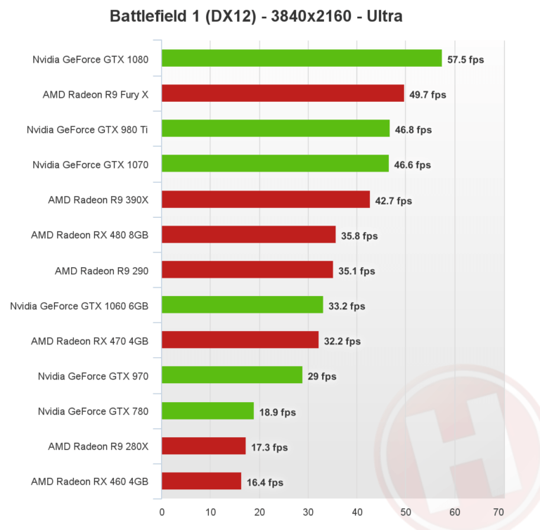 amd-and-nvidia-test-1-2